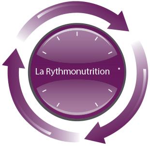 La ritmonutrición®